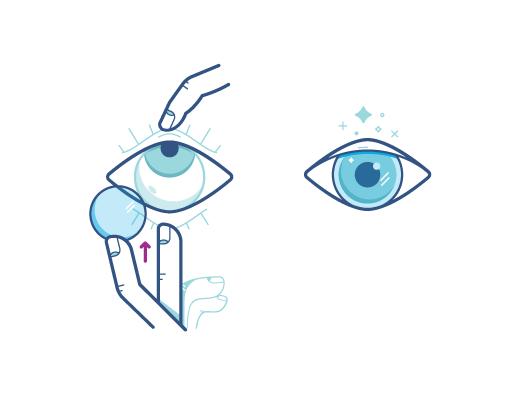 Pruebe esta técnica de colocación cuando se ponga sus lentes de contacto